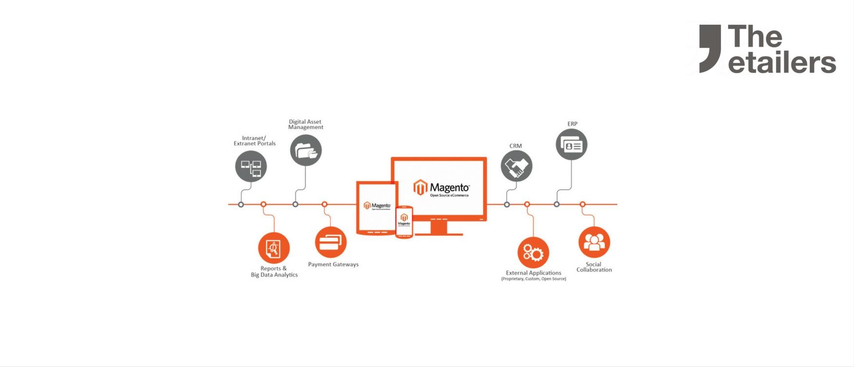 Magento 2 - tiendas online